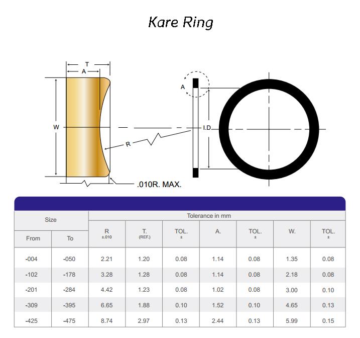 Endr Ring